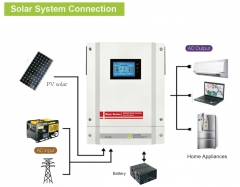 High frequency hybrid on grid with energy storage(Touch screem)